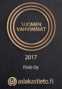 Suomen vahvimmat 2017